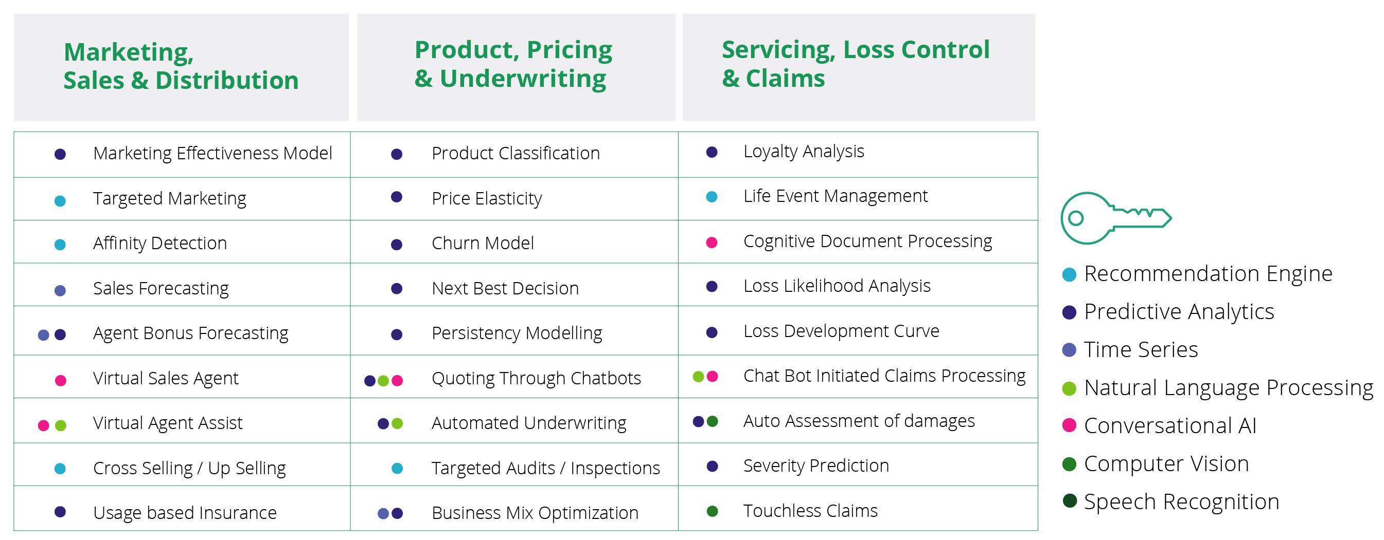 Insurance Cloud Agnostic brochure-13